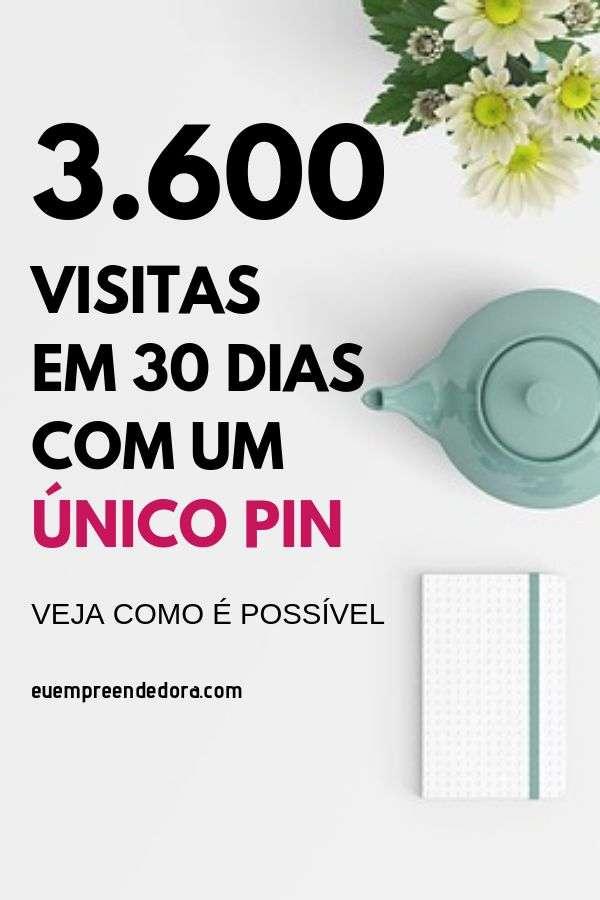 🎯Como eu Consegui 3.600 visitas no meu mini site em UM dia com um ÚNICO Pin?