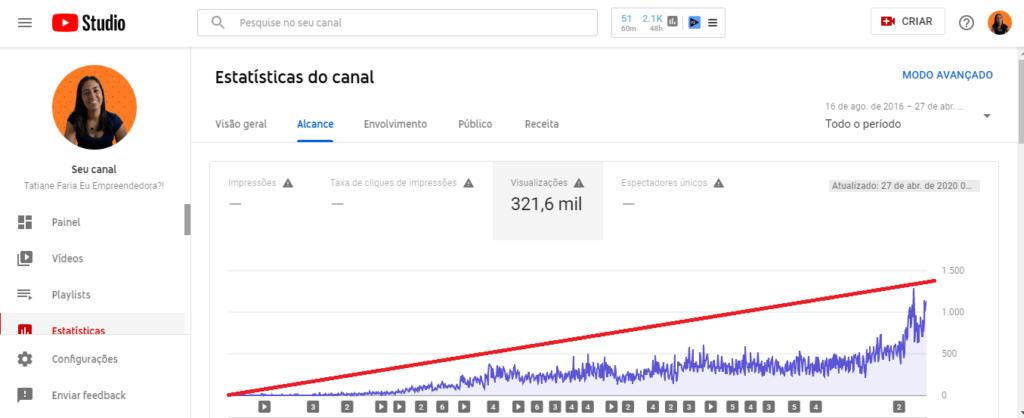 aumentar-visualizacoes-no-youtube